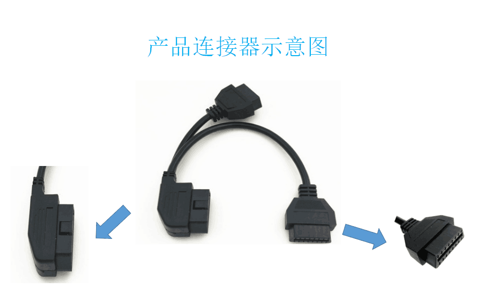 OBDII 16P J1962 90° Male to J1962 Female Y cable Vehical Inspection Cable