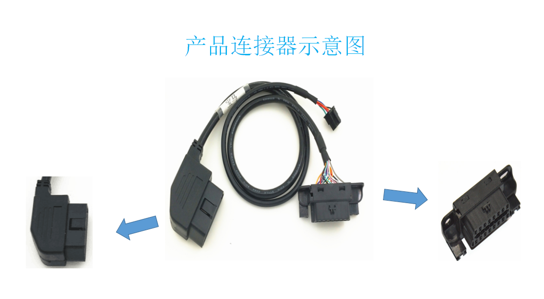 OBDII 16P J1962 Male to Molex 3.0 2*5P male + BMW Female Y cable. Vehical Inspection Cable